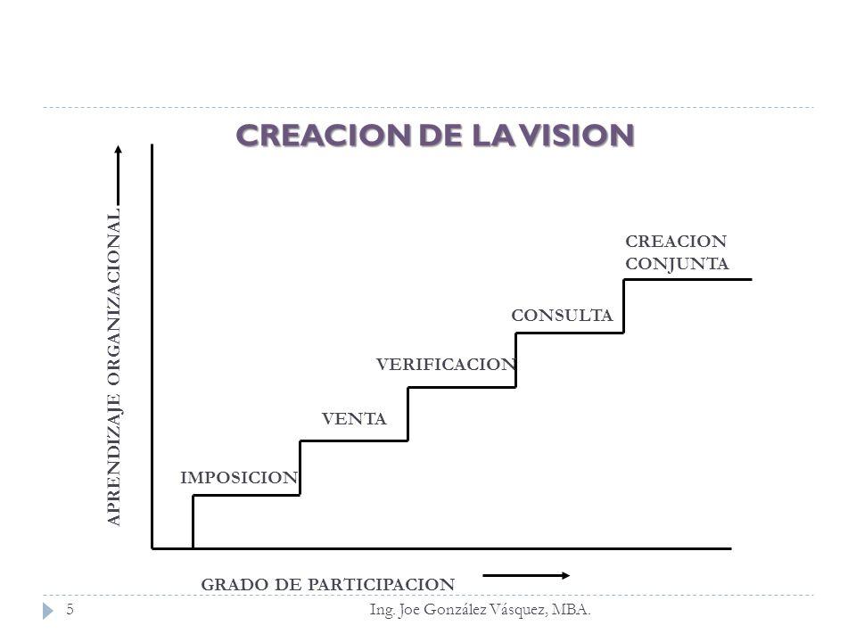 La Misión Ing.