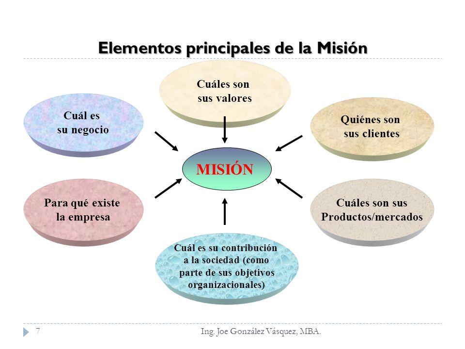 Elementos principales de la Misión Ing. Joe González Vásquez, MBA.7 MISIÓN Cuáles son sus valores Quiénes son sus clientes Cuál es su contribución a l