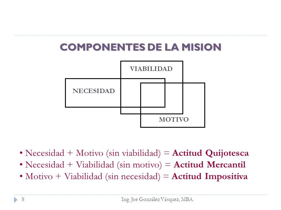 Ing. Joe González Vásquez, MBA.8 COMPONENTES DE LA MISION NECESIDAD VIABILIDAD MOTIVO Necesidad + Motivo (sin viabilidad) = Actitud Quijotesca Necesid