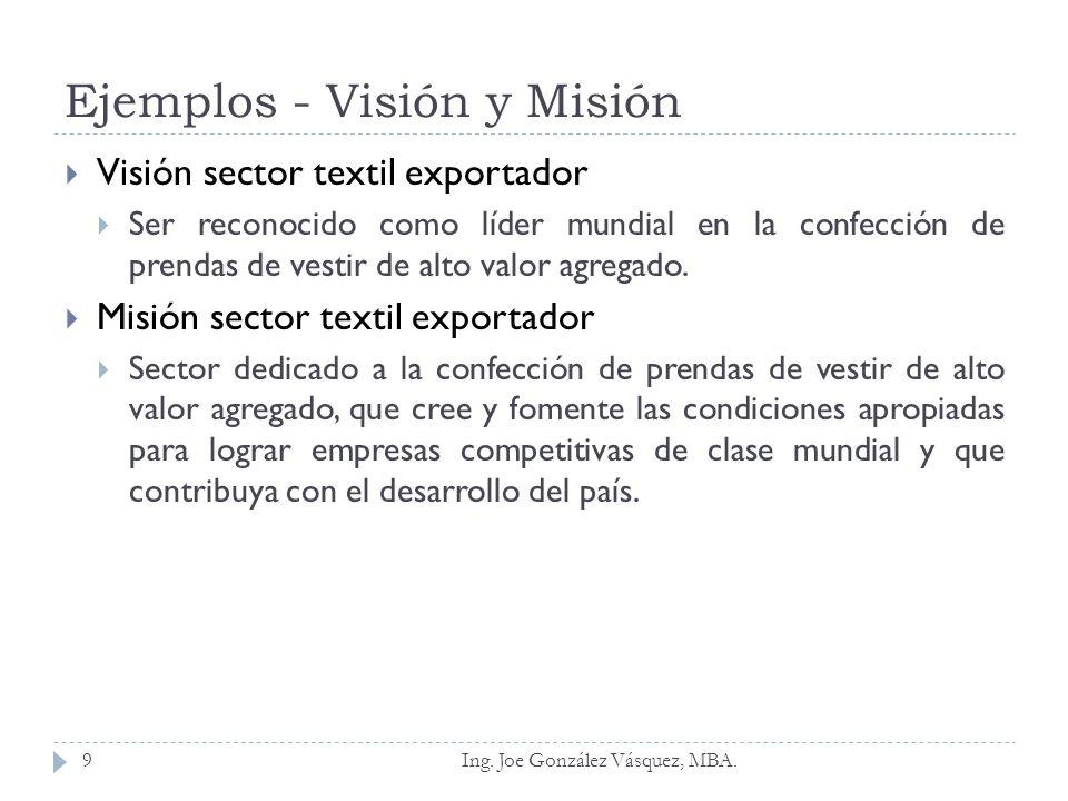 Ejemplos - Visión y Misión Visión sector textil exportador Ser reconocido como líder mundial en la confección de prendas de vestir de alto valor agreg