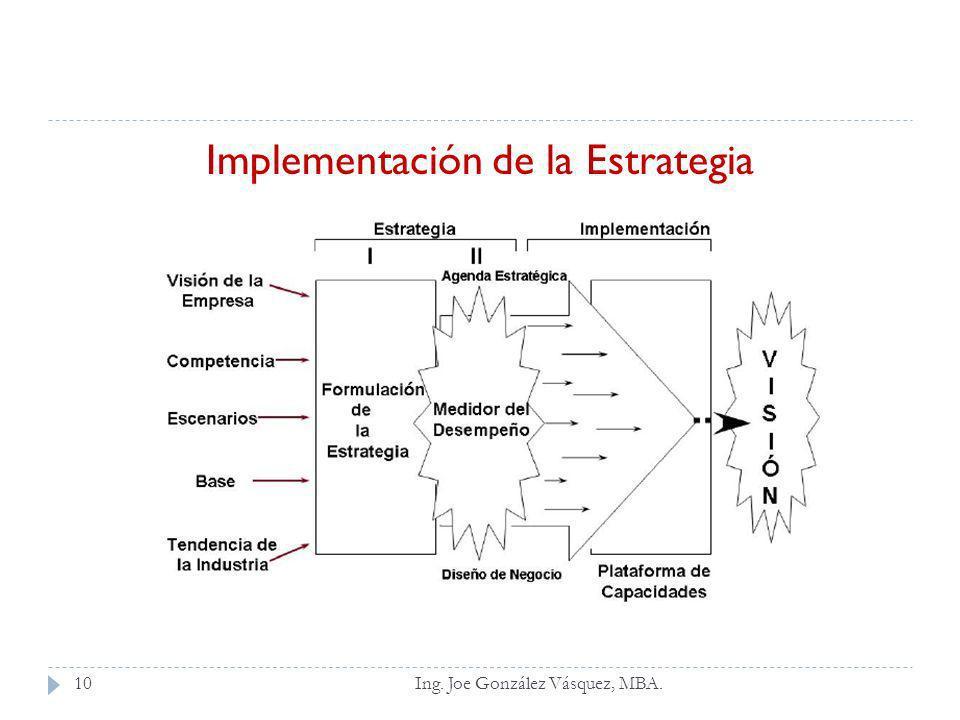 Implementación de la Estrategia 10