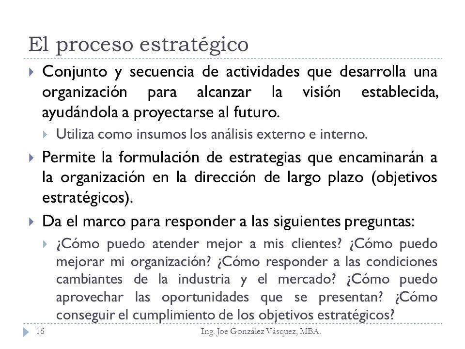 El proceso estratégico Conjunto y secuencia de actividades que desarrolla una organización para alcanzar la visión establecida, ayudándola a proyectar