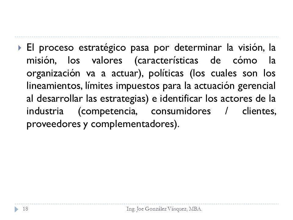 El proceso estratégico pasa por determinar la visión, la misión, los valores (características de cómo la organización va a actuar), políticas (los cua