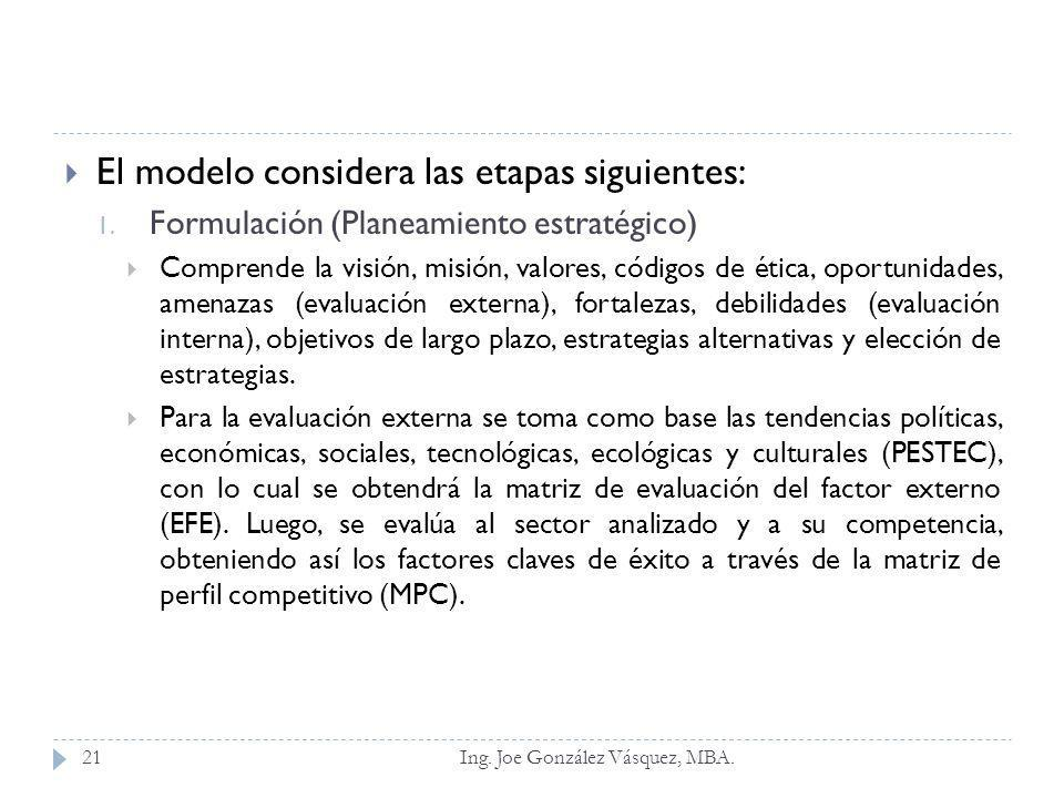 El modelo considera las etapas siguientes: 1. Formulación (Planeamiento estratégico) Comprende la visión, misión, valores, códigos de ética, oportunid