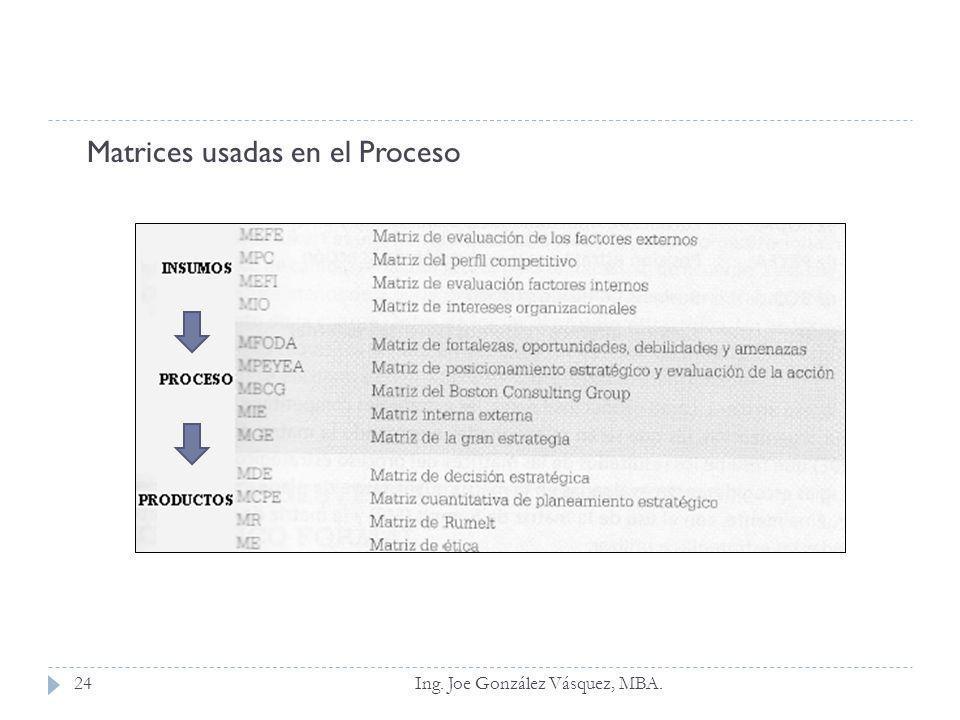 Ing. Joe González Vásquez, MBA. Matrices usadas en el Proceso 24