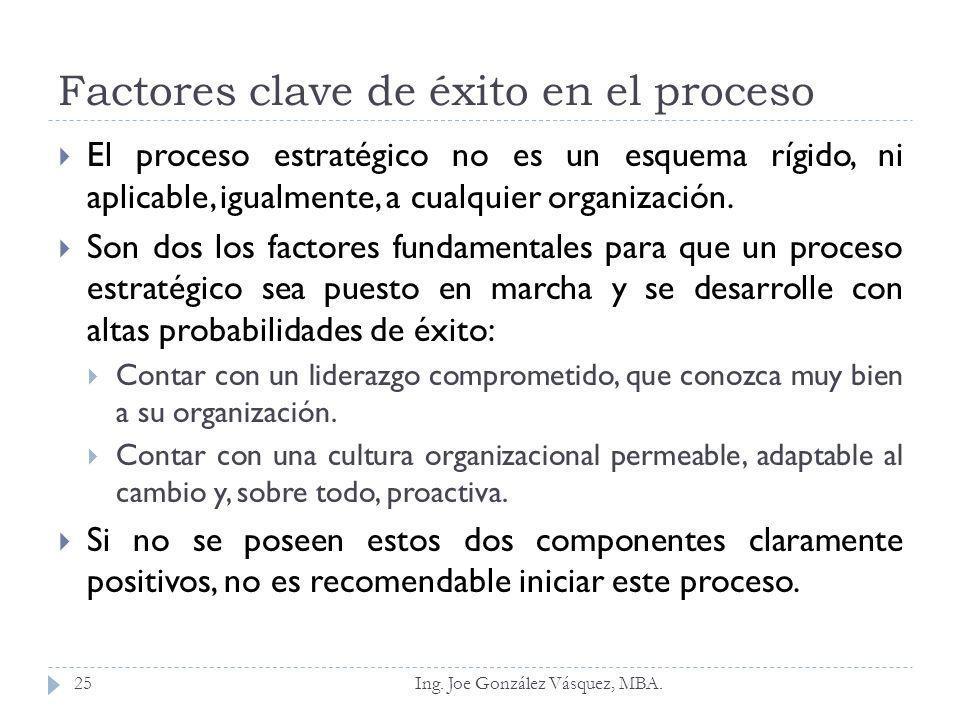 Factores clave de éxito en el proceso El proceso estratégico no es un esquema rígido, ni aplicable, igualmente, a cualquier organización. Son dos los