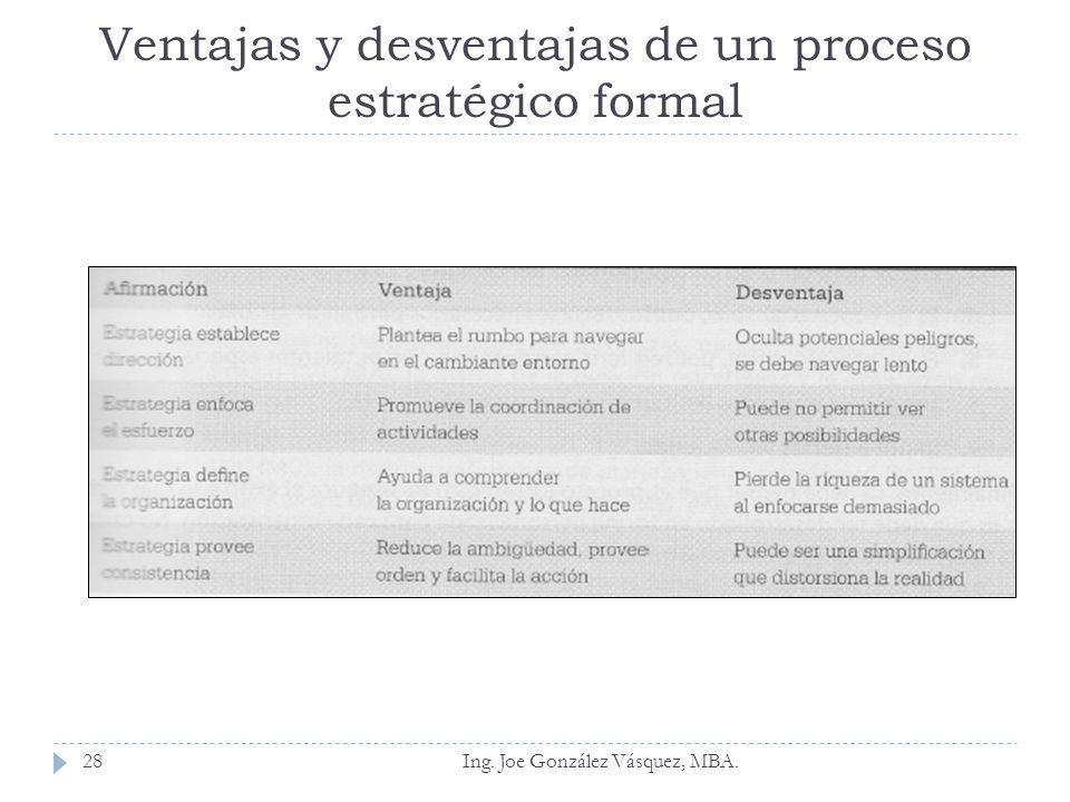 Ventajas y desventajas de un proceso estratégico formal Ing. Joe González Vásquez, MBA.28