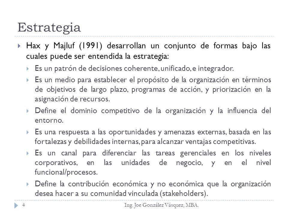Estrategia Hax y Majluf (1991) desarrollan un conjunto de formas bajo las cuales puede ser entendida la estrategia: Es un patrón de decisiones coheren