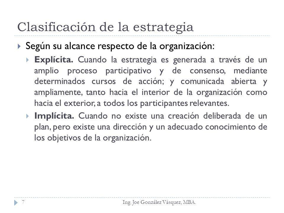 Clasificación de la estrategia Según su alcance respecto de la organización: Explícita. Cuando la estrategia es generada a través de un amplio proceso
