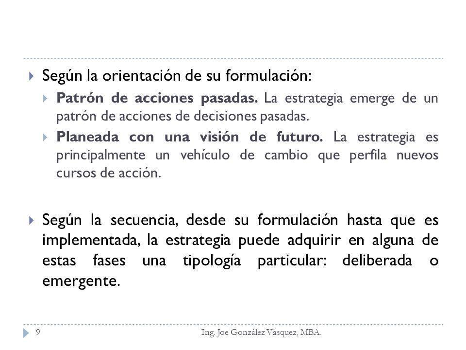 Según la orientación de su formulación: Patrón de acciones pasadas. La estrategia emerge de un patrón de acciones de decisiones pasadas. Planeada con