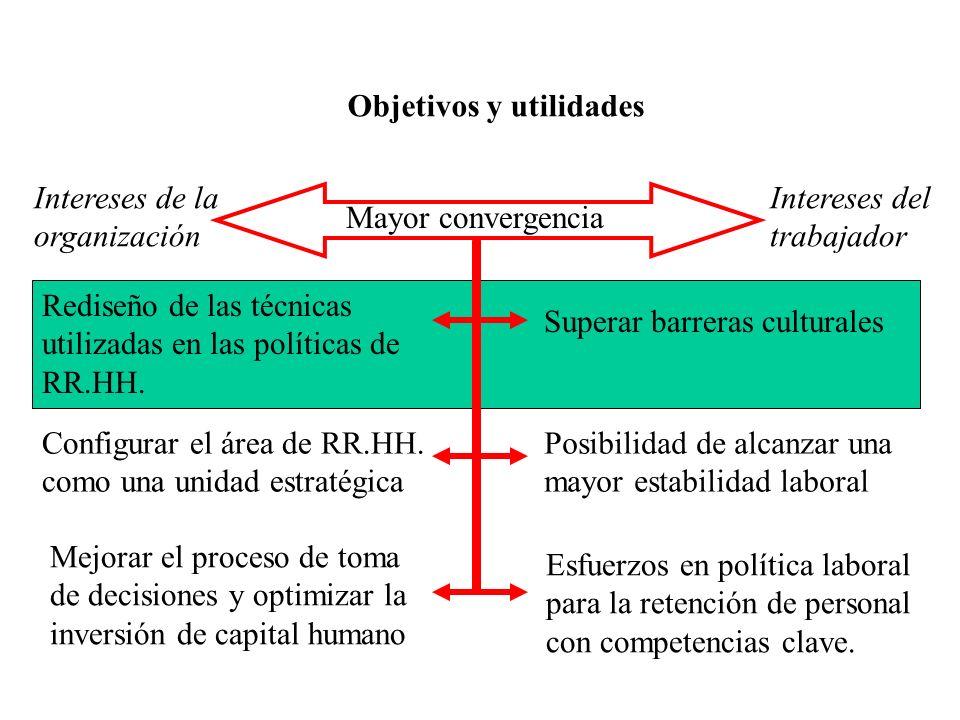 Configurar el área de RR.HH. como una unidad estratégica Mejorar el proceso de toma de decisiones y optimizar la inversión de capital humano Objetivos