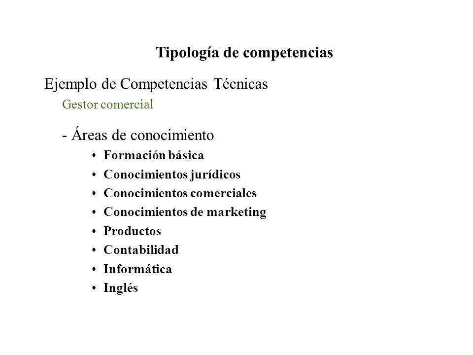 Ejemplo de Competencias de Gestión (Individuales) Gestor comercial - Competencias umbral Integridad Identificación con la compañía - Competencias diferenciadoras Búsqueda de información Iniciativa Preocupación por el orden y la calidad Orientación al logro Tipología de competencias