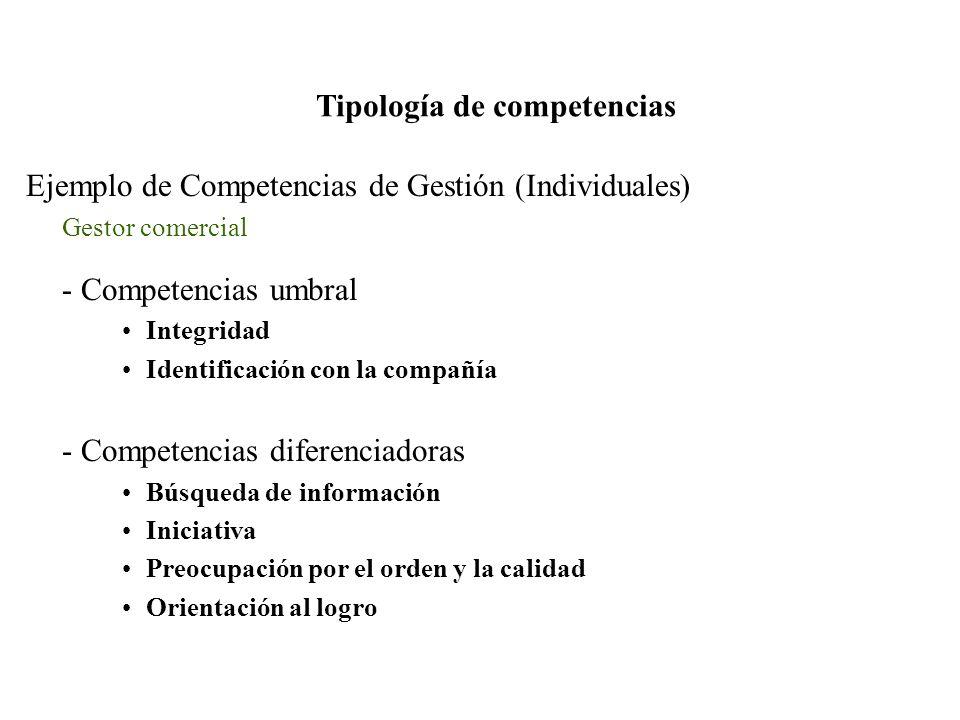 Ejemplo de Competencias de Gestión (Individuales) Gestor comercial - Competencias umbral Integridad Identificación con la compañía - Competencias dife