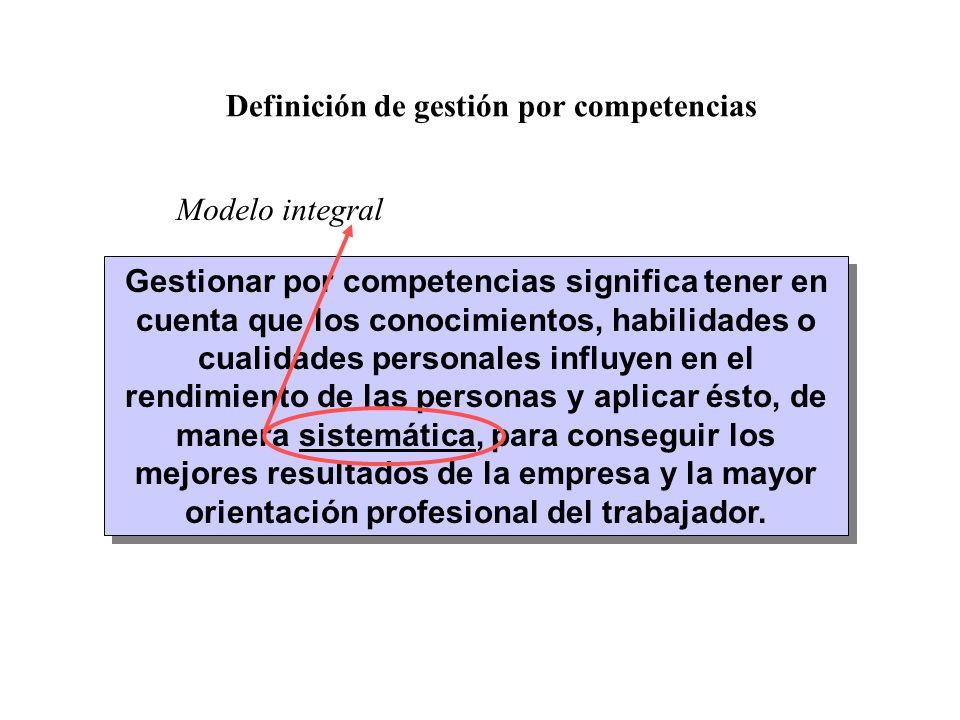 Política de RR.HHGestión tradiciónal Gestión por competencias ¿En qué consiste mi trabajo.