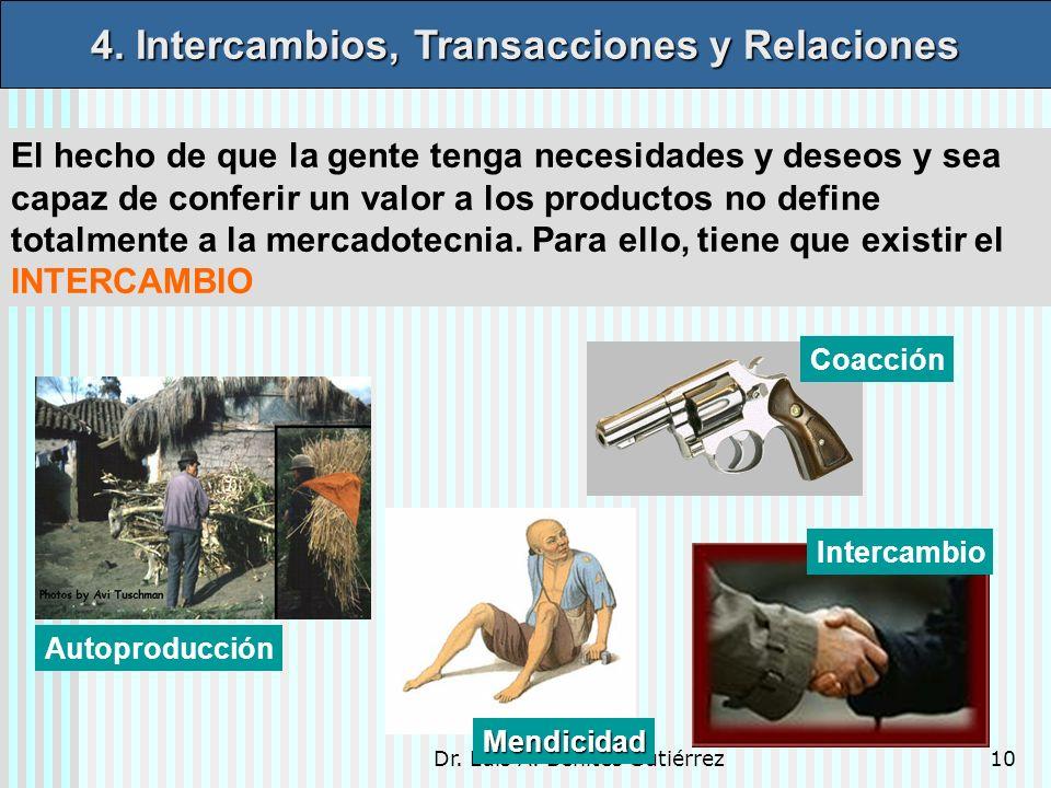 Dr. Luis A. Benites Gutiérrez10 El hecho de que la gente tenga necesidades y deseos y sea capaz de conferir un valor a los productos no define totalme