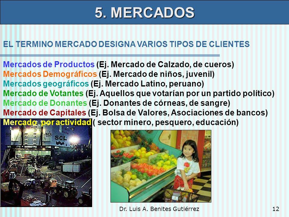 Dr. Luis A. Benites Gutiérrez12 EL TERMINO MERCADO DESIGNA VARIOS TIPOS DE CLIENTES Mercados de Productos (Ej. Mercado de Calzado, de cueros) Mercados