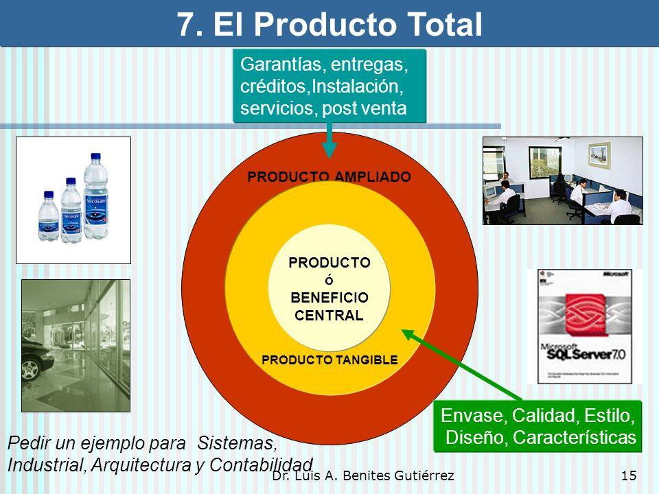 Dr. Luis A. Benites Gutiérrez15 PRODUCTO AMPLIADO PRODUCTO TANGIBLE PRODUCTO ó BENEFICIO CENTRAL Envase, Calidad, Estilo, Diseño, Características Gara