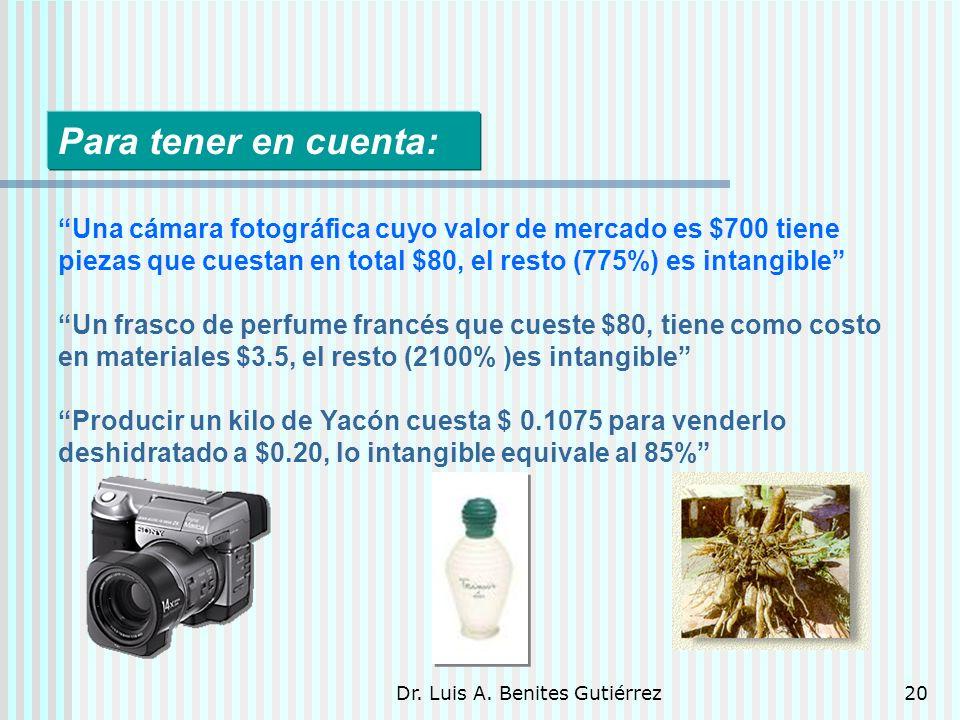 Dr. Luis A. Benites Gutiérrez20 Una cámara fotográfica cuyo valor de mercado es $700 tiene piezas que cuestan en total $80, el resto (775%) es intangi