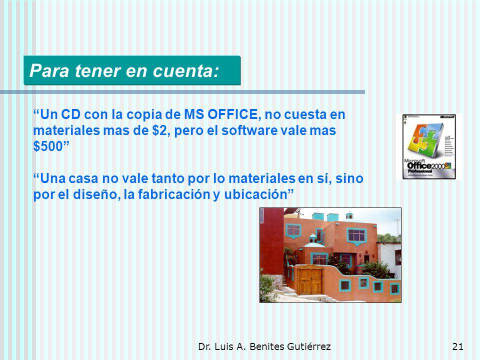 Dr. Luis A. Benites Gutiérrez21 Un CD con la copia de MS OFFICE, no cuesta en materiales mas de $2, pero el software vale mas $500 Una casa no vale ta