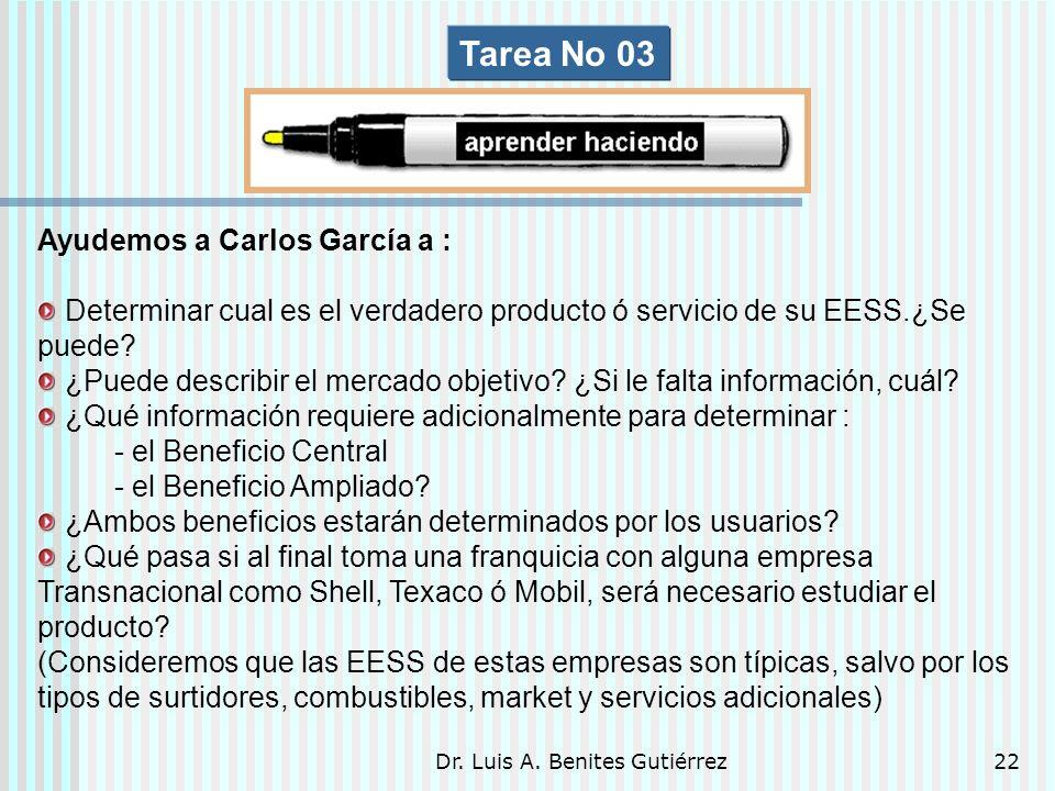 Dr. Luis A. Benites Gutiérrez22 Ayudemos a Carlos García a : Determinar cual es el verdadero producto ó servicio de su EESS.¿Se puede? ¿Puede describi