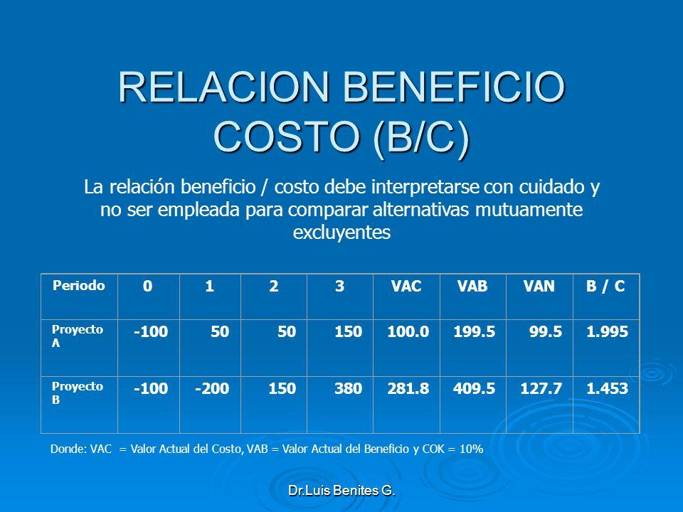 La relación beneficio / costo debe interpretarse con cuidado y no ser empleada para comparar alternativas mutuamente excluyentes Periodo 0123VACVABVAN