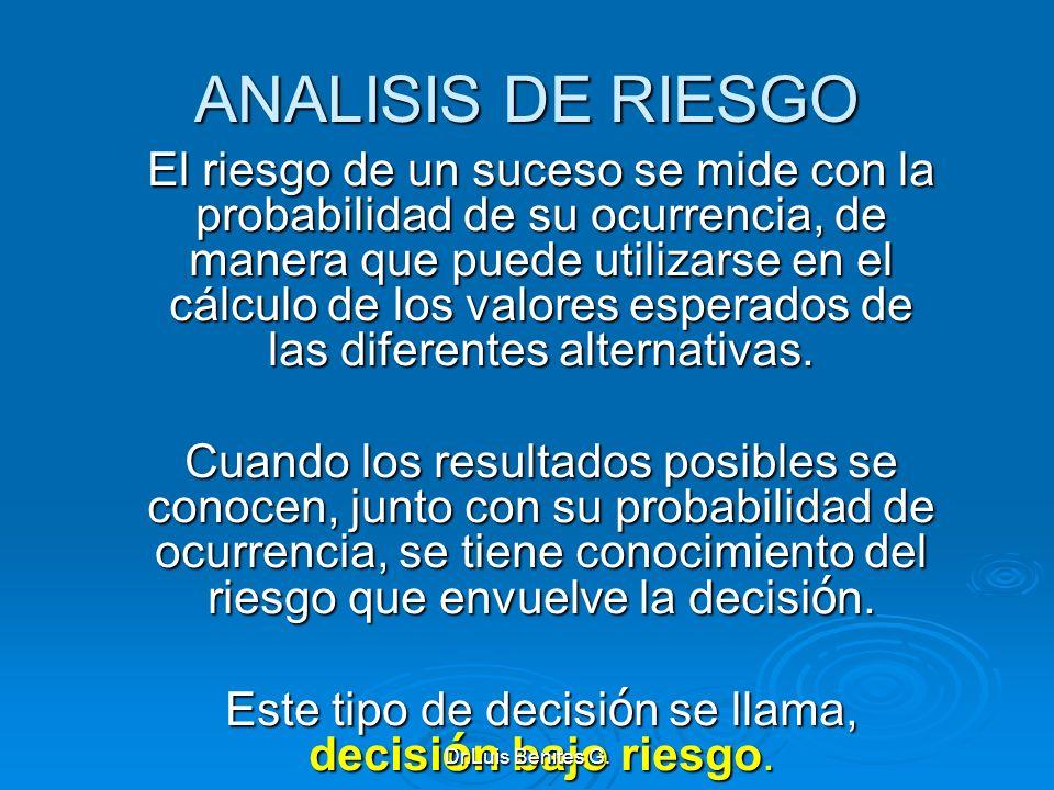 ANALISIS DE RIESGO El riesgo de un suceso se mide con la probabilidad de su ocurrencia, de manera que puede utilizarse en el cálculo de los valores es