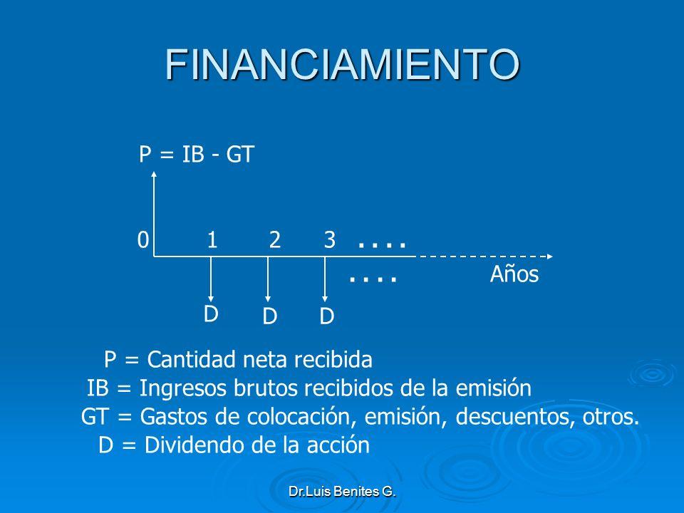 P = Cantidad neta recibida IB = Ingresos brutos recibidos de la emisión GT = Gastos de colocación, emisión, descuentos, otros. D = Dividendo de la acc
