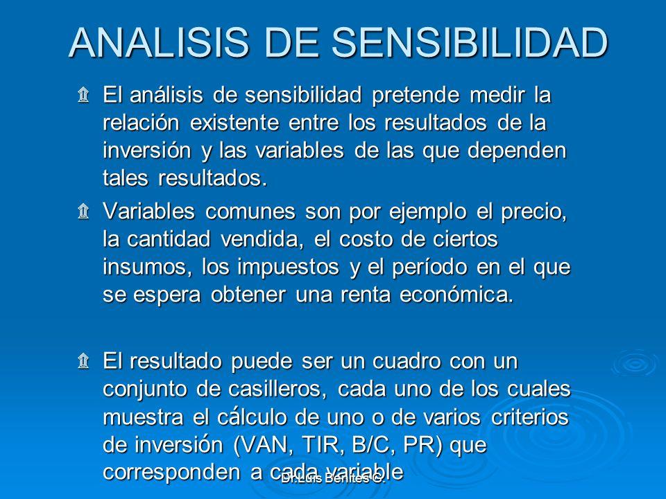 ANALISIS DE SENSIBILIDAD ۩ El análisis de sensibilidad pretende medir la relación existente entre los resultados de la inversión y las variables de la