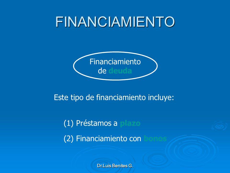 Este tipo de financiamiento incluye: (1) Préstamos a plazo (2) Financiamiento con bonos Financiamiento de deuda FINANCIAMIENTO Dr.Luis Benites G.
