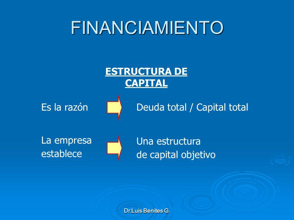 ESTRUCTURA DE CAPITAL Es la razónDeuda total / Capital total La empresa establece Una estructura de capital objetivo FINANCIAMIENTO Dr.Luis Benites G.