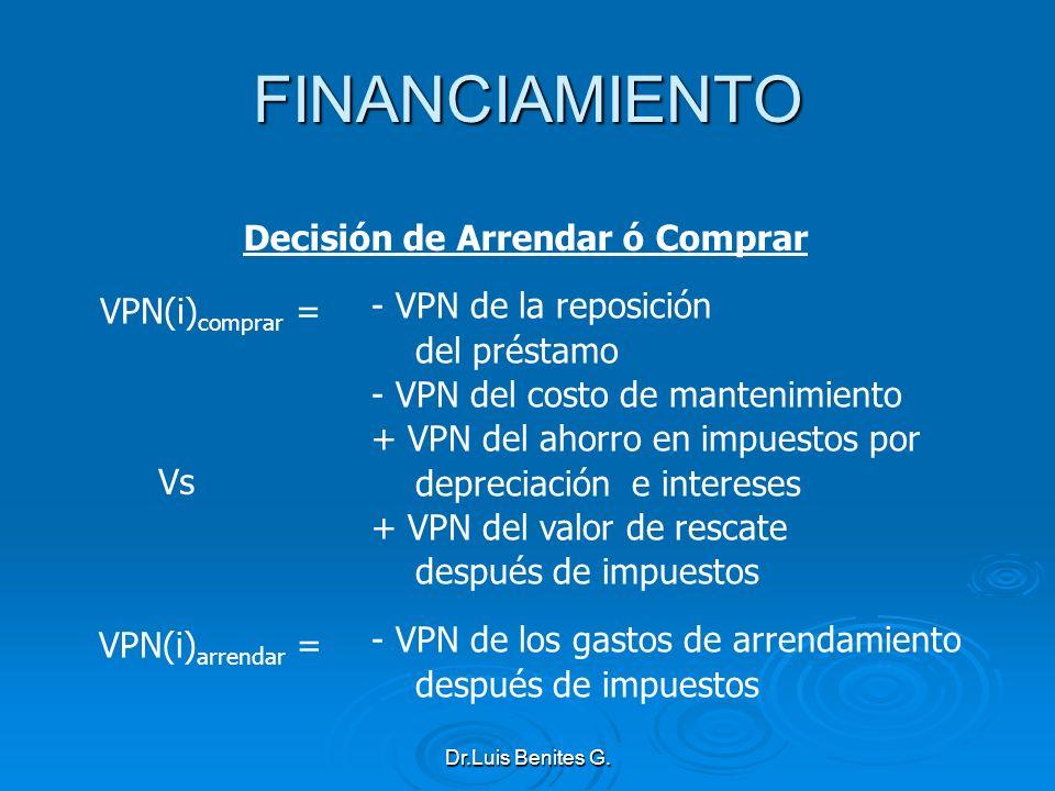 Decisión de Arrendar ó Comprar VPN(i) comprar = - VPN de la reposición del préstamo - VPN del costo de mantenimiento + VPN del ahorro en impuestos por