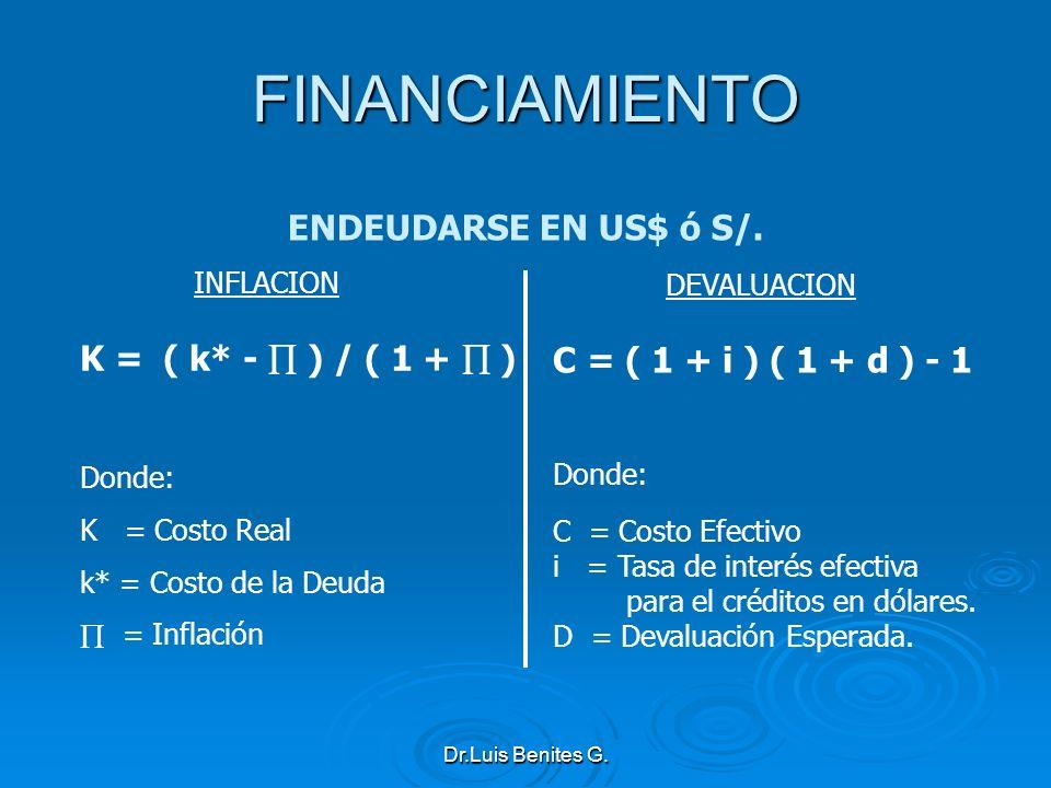 ENDEUDARSE EN US$ ó S/. K = ( k* - ) / ( 1 + ) Donde: K = Costo Real k* = Costo de la Deuda = Inflación C = ( 1 + i ) ( 1 + d ) - 1 Donde: C = Costo E