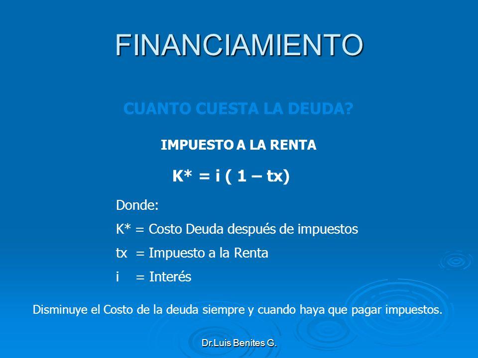 FINANCIAMIENTO IMPUESTO A LA RENTA K* = i ( 1 – tx) Donde: K* = Costo Deuda después de impuestos tx = Impuesto a la Renta i = Interés Disminuye el Cos