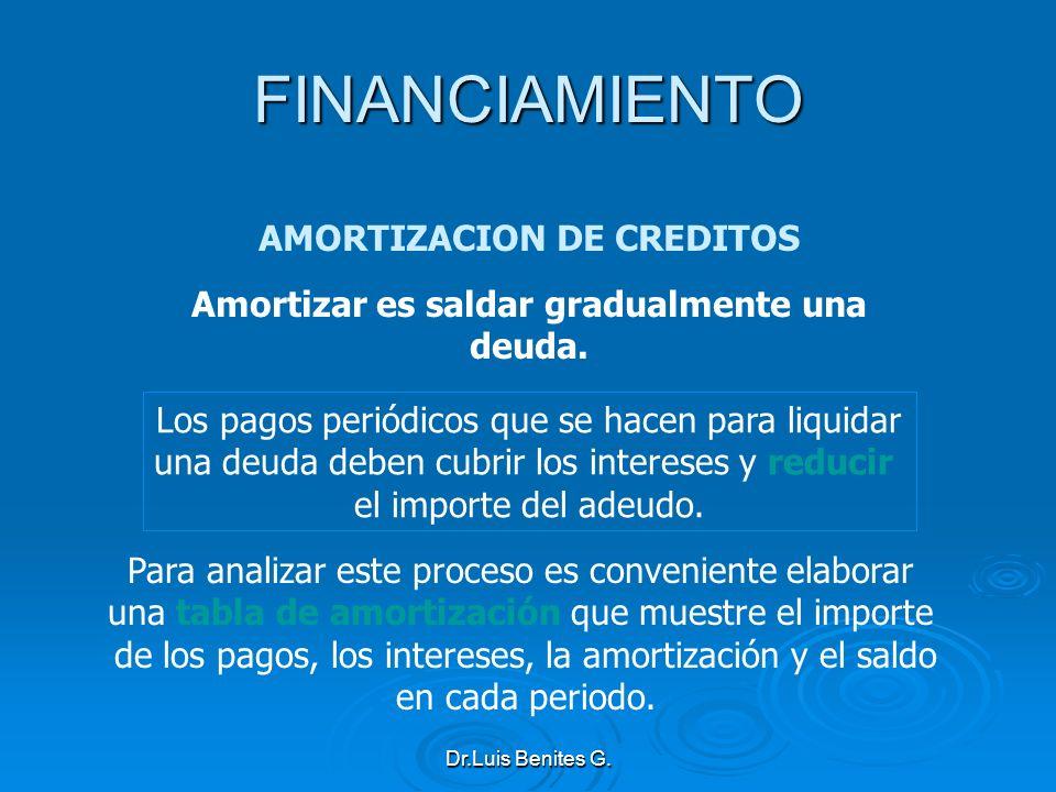 Amortizar es saldar gradualmente una deuda. Para analizar este proceso es conveniente elaborar una tabla de amortización que muestre el importe de los