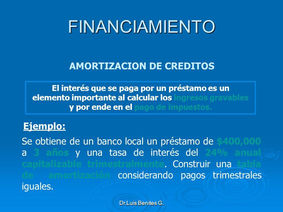 El interés que se paga por un préstamo es un elemento importante al calcular los ingresos gravables y por ende en el pago de impuestos. Se obtiene de