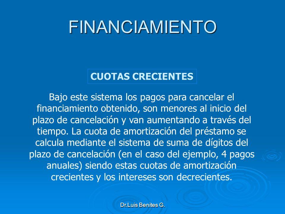 Bajo este sistema los pagos para cancelar el financiamiento obtenido, son menores al inicio del plazo de cancelación y van aumentando a través del tie