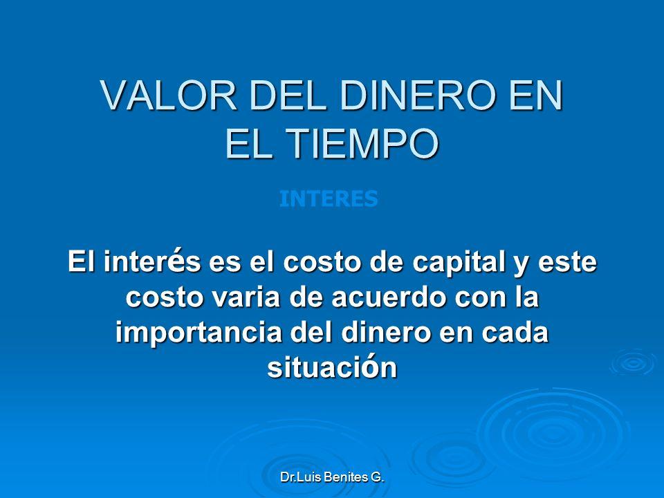 VALOR DEL DINERO EN EL TIEMPO El inter é s es el costo de capital y este costo varia de acuerdo con la importancia del dinero en cada situaci ó n INTE