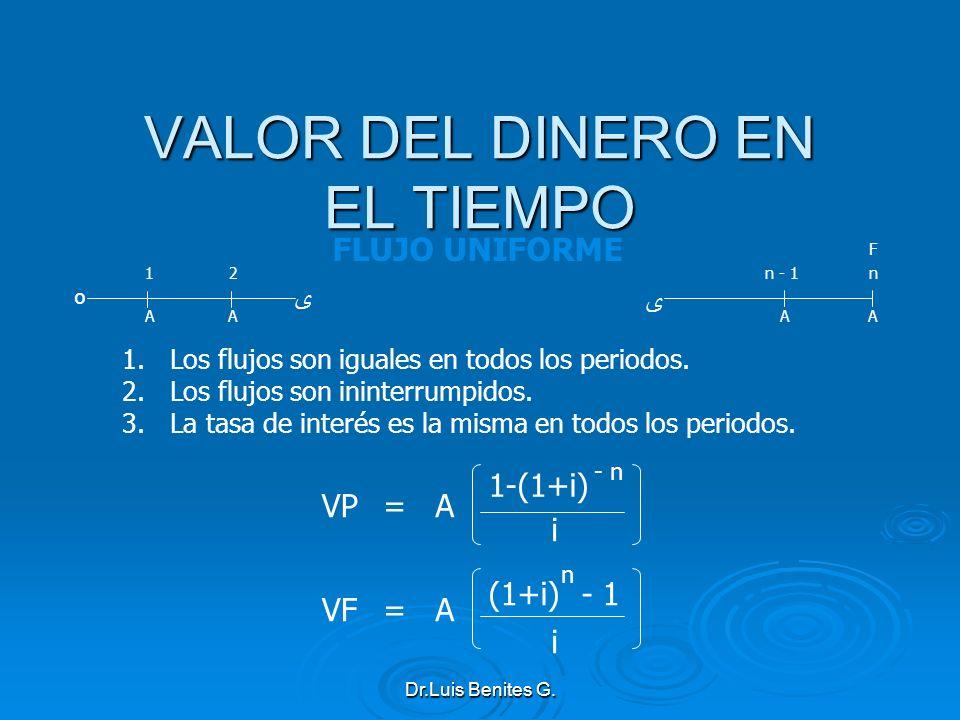 VALOR DEL DINERO EN EL TIEMPO 1.Los flujos son iguales en todos los periodos. 2.Los flujos son ininterrumpidos. 3.La tasa de interés es la misma en to