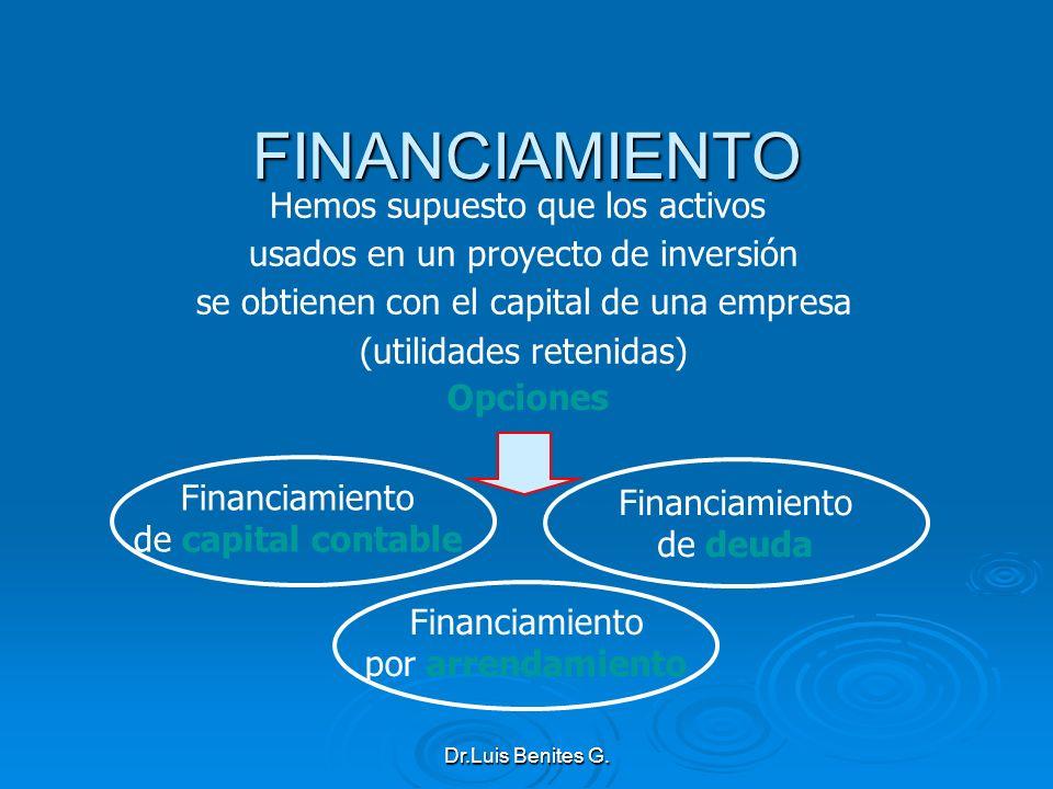 Hemos supuesto que los activos usados en un proyecto de inversión se obtienen con el capital de una empresa (utilidades retenidas) Financiamiento de c