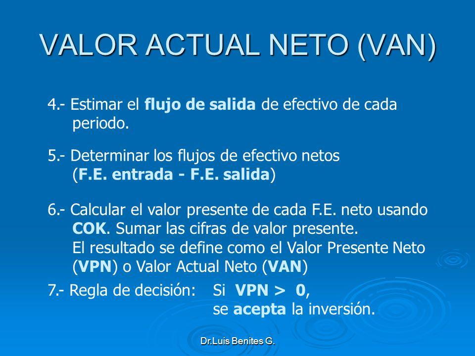 5.- Determinar los flujos de efectivo netos (F.E. entrada - F.E. salida) Si VPN > 0, se acepta la inversión. 7.- Regla de decisión: 6.- Calcular el va