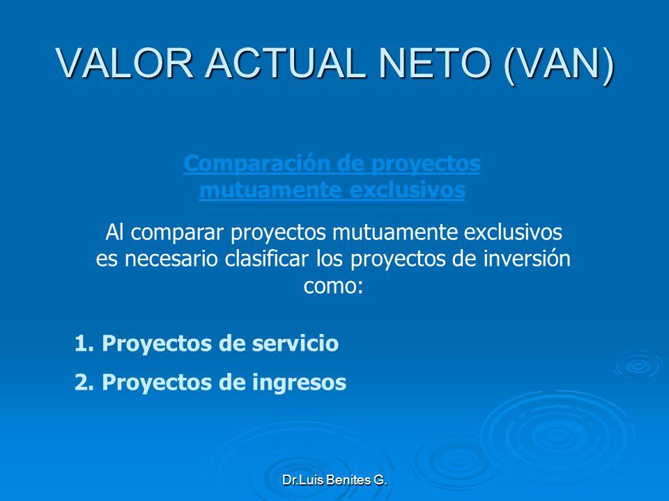 Comparación de proyectos mutuamente exclusivos Al comparar proyectos mutuamente exclusivos es necesario clasificar los proyectos de inversión como: 1.