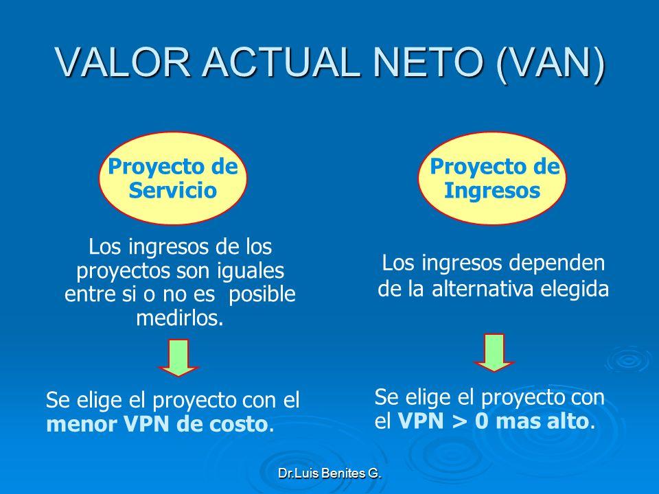 Proyecto de Servicio Proyecto de Ingresos Los ingresos de los proyectos son iguales entre si o no es posible medirlos. Se elige el proyecto con el men