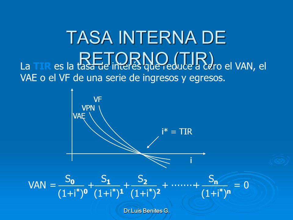 La TIR es la tasa de interés que reduce a cero el VAN, el VAE o el VF de una serie de ingresos y egresos. i* = TIR i VAE VPN VF VAN = S0S0 (1+i * ) 0