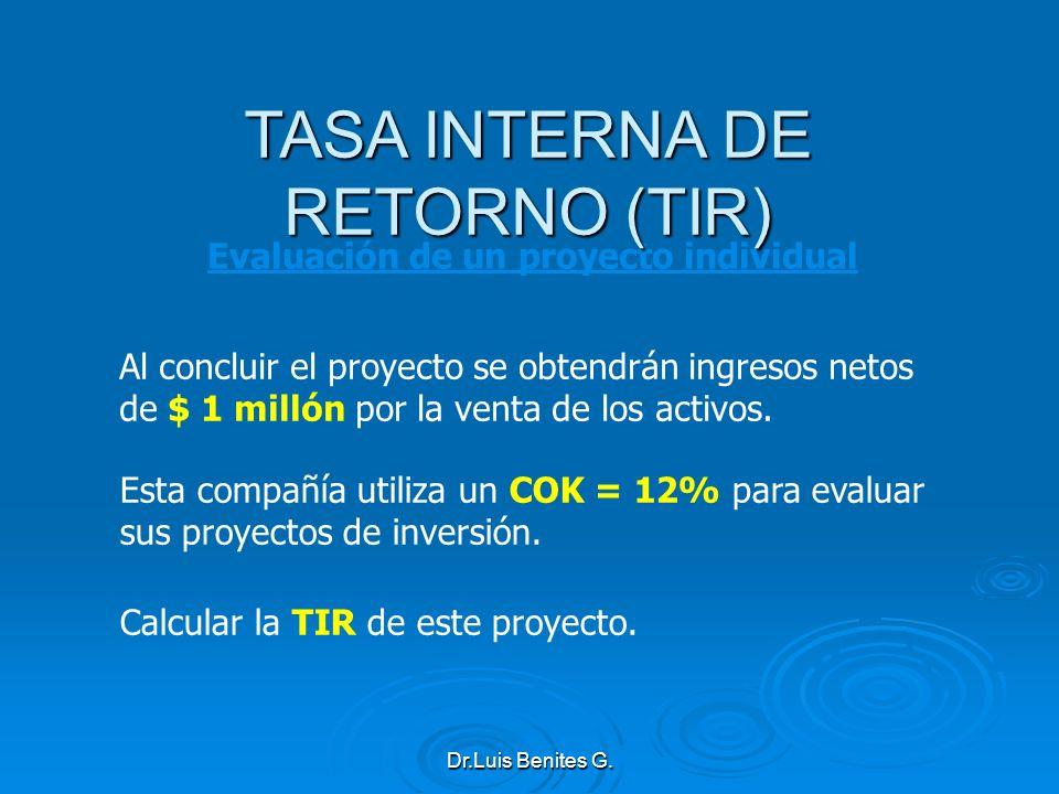 Esta compañía utiliza un COK = 12% para evaluar sus proyectos de inversión. Al concluir el proyecto se obtendrán ingresos netos de $ 1 millón por la v