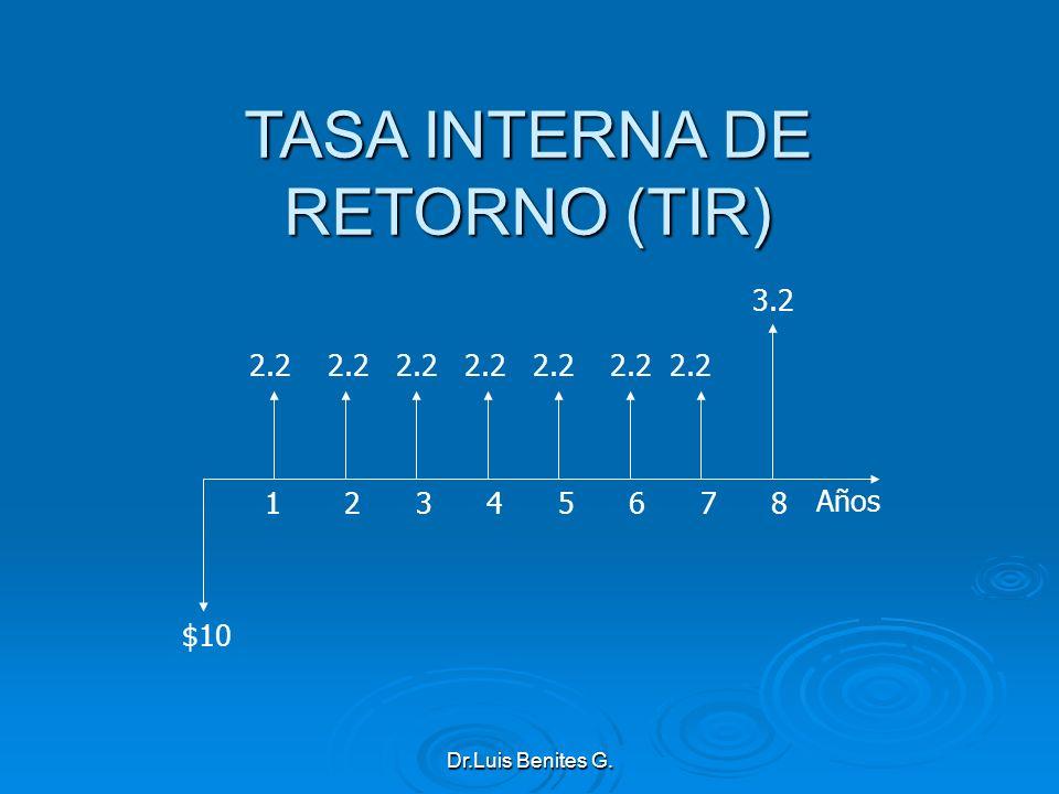 $10 2.2 2.2 2.2 2.2 2.2 2.2 2.2 3.2 Años 1 2 3 4 5 6 7 8 TASA INTERNA DE RETORNO (TIR) Dr.Luis Benites G.