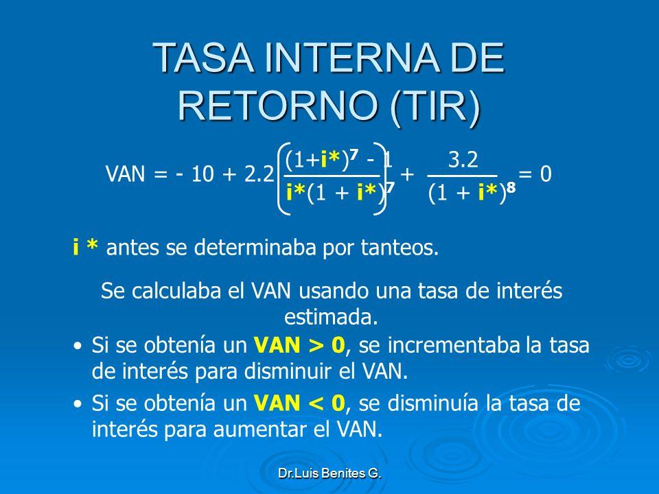 Se calculaba el VAN usando una tasa de interés estimada. i * antes se determinaba por tanteos. VAN = - 10 + 2.2 (1+i*) 7 - 1 i*(1 + i*) 7 3.2 (1 + i*)
