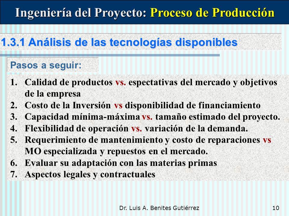Dr. Luis A. Benites Gutiérrez10 1.3.1 Análisis de las tecnologías disponibles 1.3.1 Análisis de las tecnologías disponibles Ingeniería del Proyecto: P