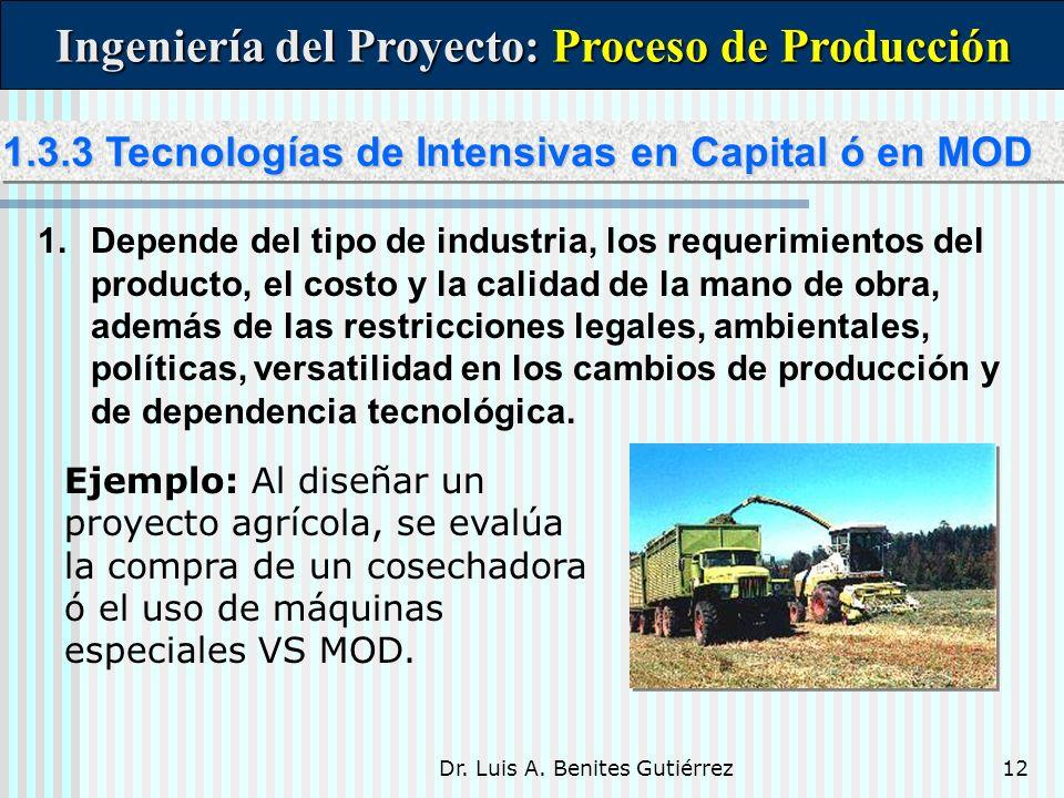 Dr. Luis A. Benites Gutiérrez12 1.3.3 Tecnologías de Intensivas en Capital ó en MOD 1.3.3 Tecnologías de Intensivas en Capital ó en MOD 1.3.3 Tecnolog