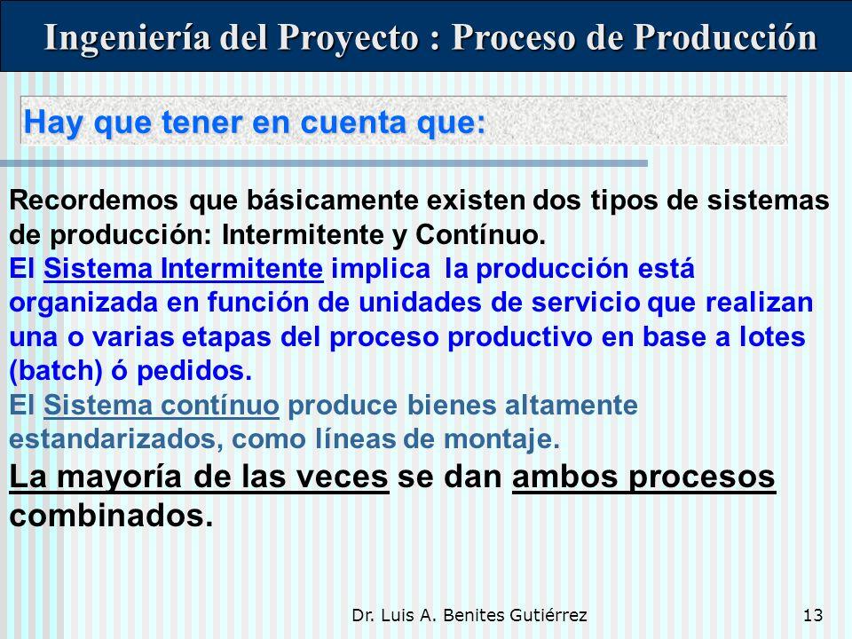 Dr. Luis A. Benites Gutiérrez13 Ingeniería del Proyecto : Proceso de Producción Ingeniería del Proyecto : Proceso de Producción Recordemos que básicam