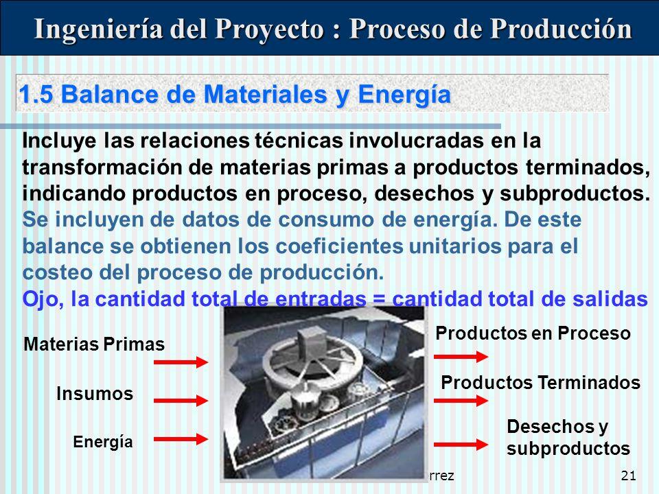 Dr. Luis A. Benites Gutiérrez21 1.5 Balance de Materiales y Energía 1.5 Balance de Materiales y Energía Ingeniería del Proyecto : Proceso de Producció